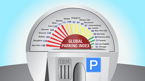 IBM Global Parking Index 2011