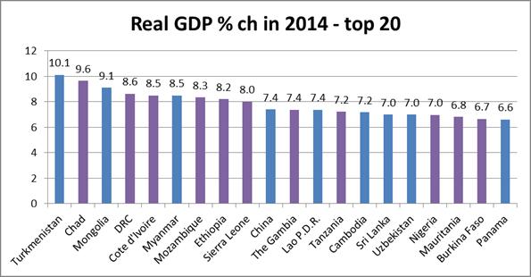 IMF_top 20