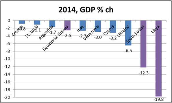 IMF_bottom