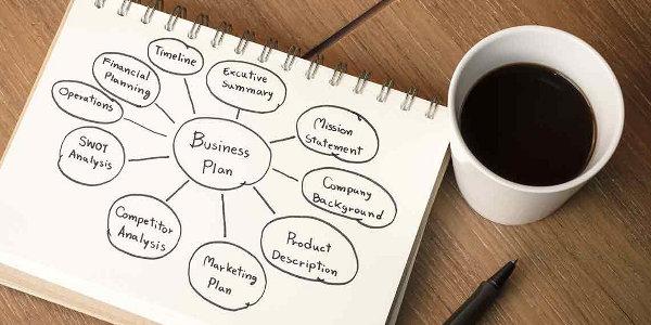 business plan 600x300