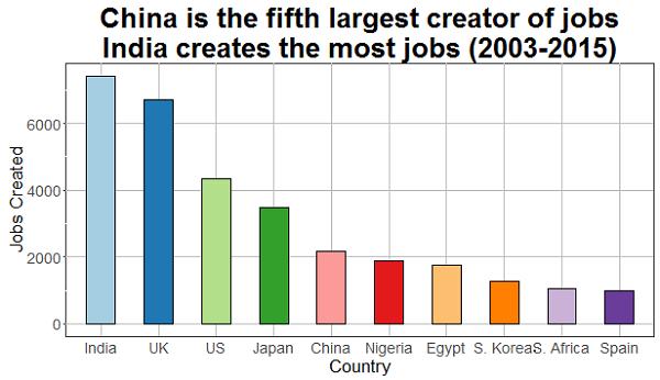 China in Kenya fig 1