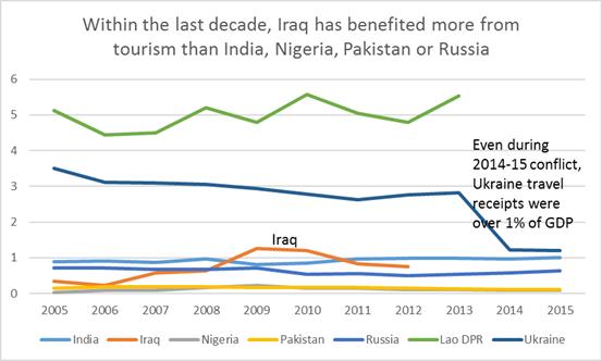 Source: IMF