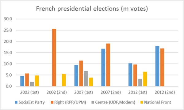 french-presidential-election